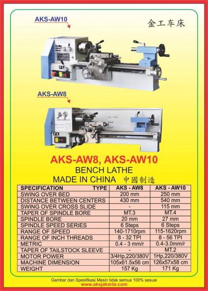 AKS - AW8, AKS - AW10