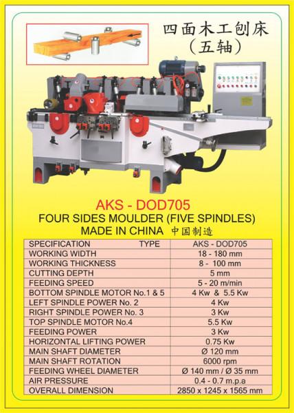 AKS - DOD705