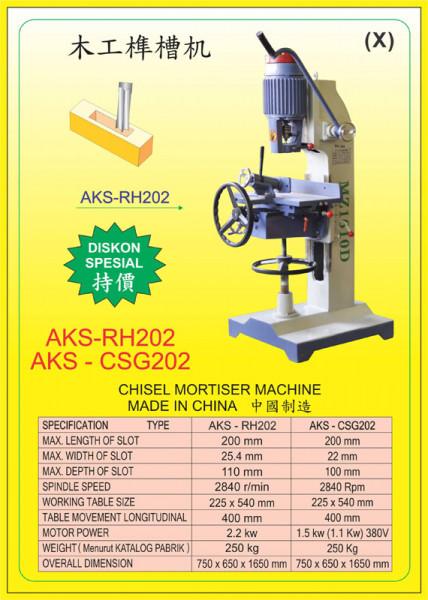 AKS - RH202, AKS - CSG202