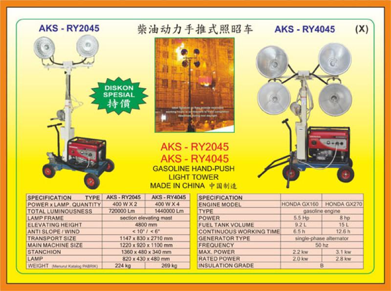 AKS - RY2045, AKS - RY4045