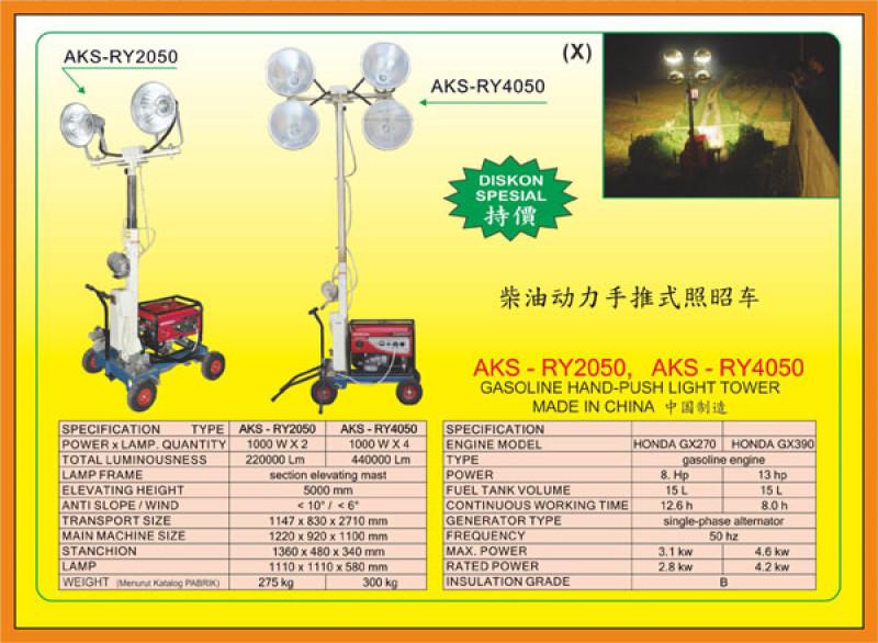 AKS - RY2050, AKS - RY4050