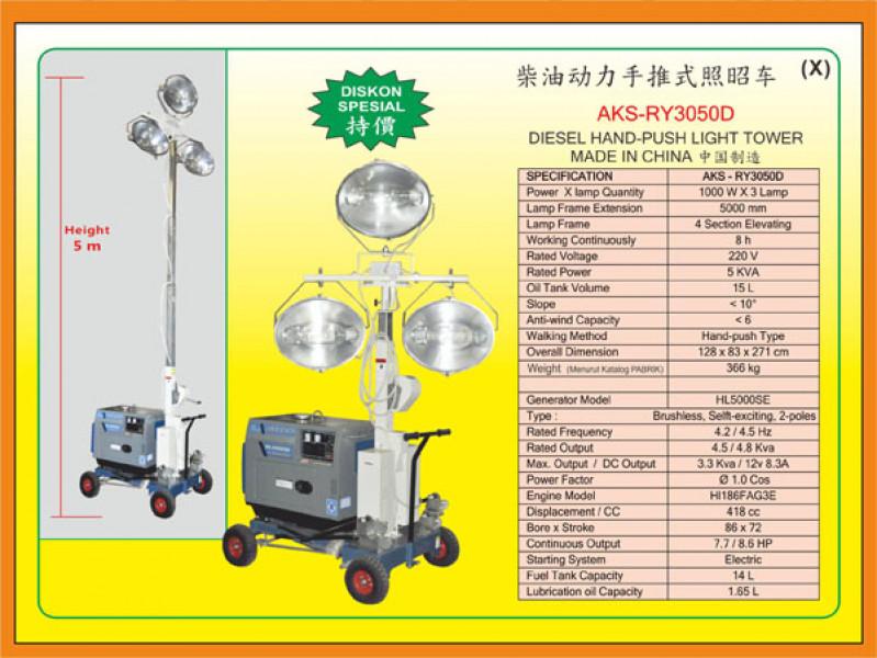 AKS - RY3050D