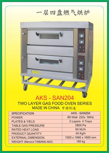AKS - SAN204