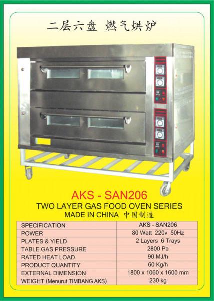 AKS - SAN206