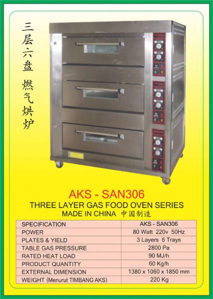 AKS - SAN306