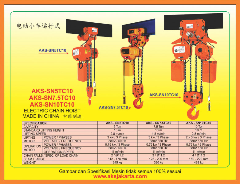 AKS - SN5TC10, AKS - SN7.5TC10, AKS - SN10TC10