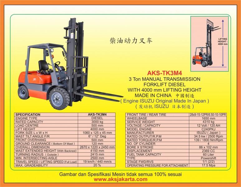 AKS - TK3M4